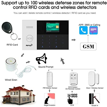 KEEPWORD WiFi IP GSM Tuya Wireless